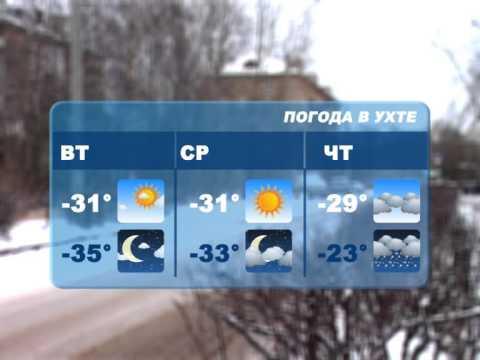 Погода в Ухте на 28-30 января