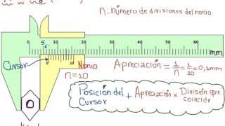 Pie de Rey (Calibre) - Nonio