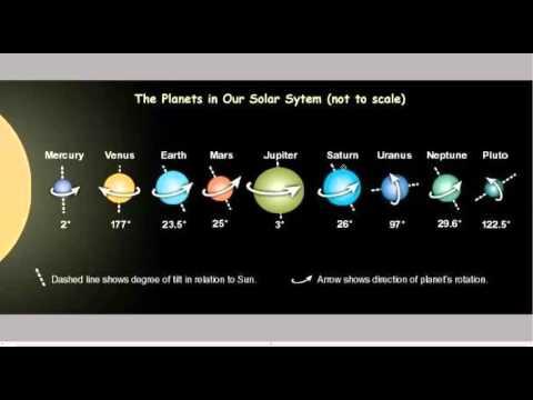 Electric Universe vs  Main Stream science