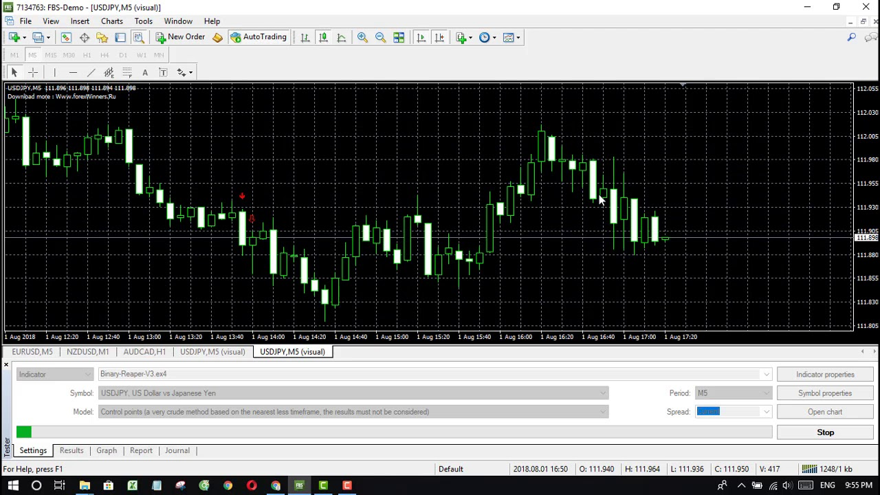 Free Download Backtest Indicator Binary Reaper Buy Sell No