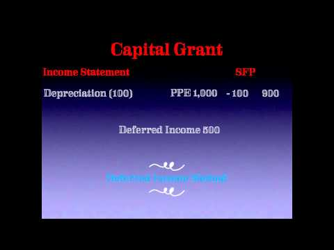 government-grants-part-1