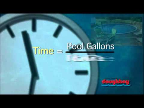 How Long Should The Pool Pump And Filter Run During The