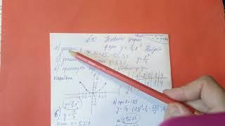 90 Алгебра 9 класс Постройте график функции и Найдите