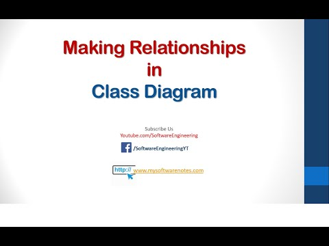 how to find out class diagram relationships   class ...