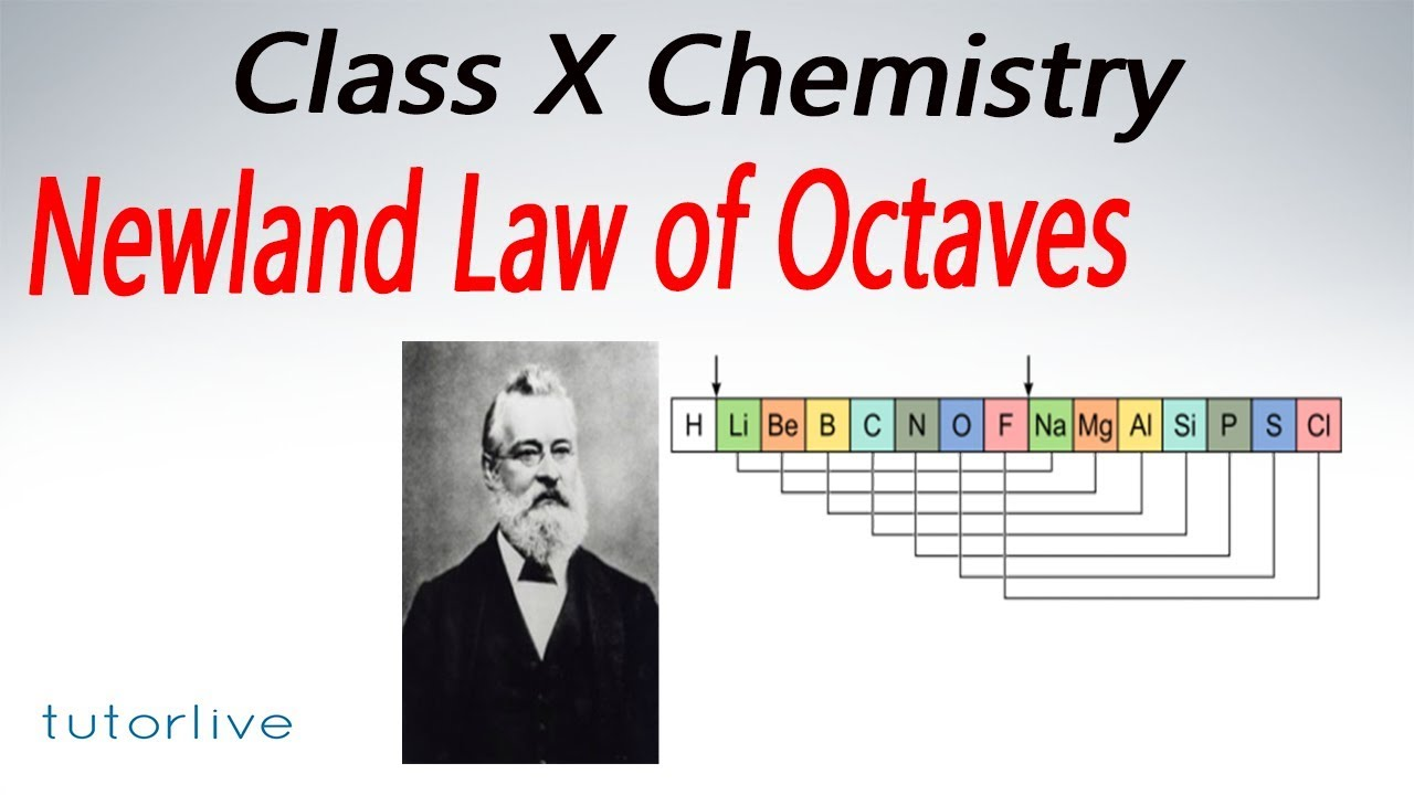 Newland law of octaves class 10 x science tutorlive youtube newland law of octaves class 10 x science tutorlive gamestrikefo Images
