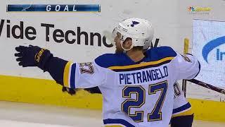 St. Louis Blues vs Washington Capitals - January 7, 2018 | Game Highlights | NHL 2017/18