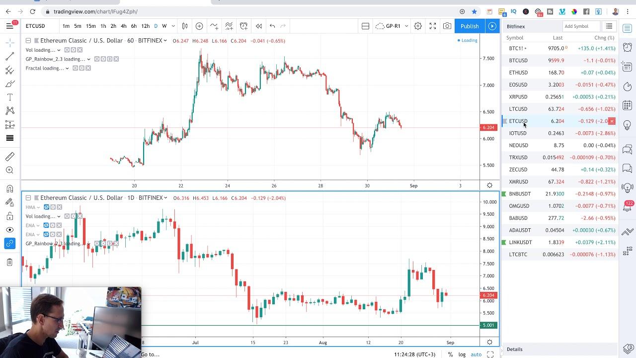 5 dolerių bitcoin investicija prekyba bitkoinais uae