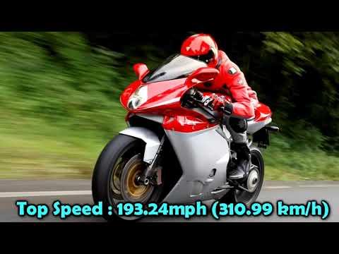 Top Ten Fastest Bikes In The World
