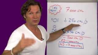 World´s best weight loss formula