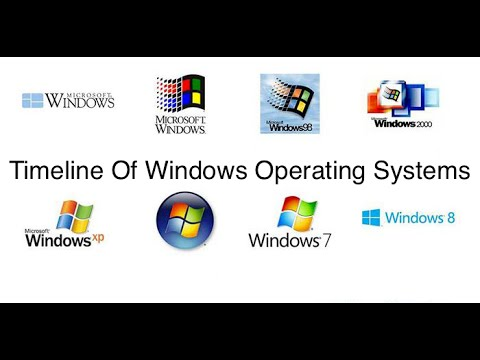 Timeline Of Windows Operating Systems