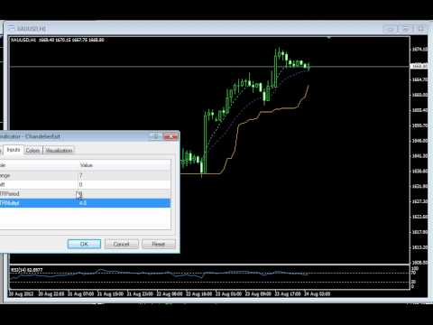 Turtle trading system backtesting