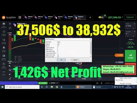 automated-trading-software-37,506$-to-38,932$-(1,426$-net-profit)