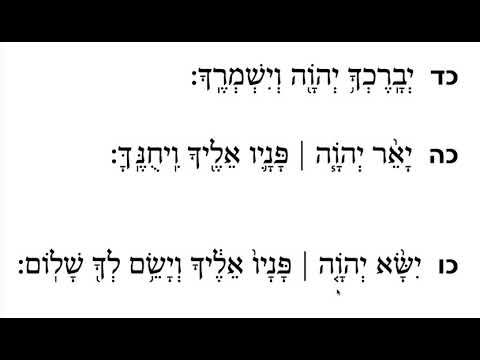Birkat Hacohanim - The Priestly Blessing - Aaronic Benediction