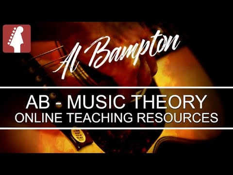 AB Music theory lesson 1/ Lets start at the beginning shall we?