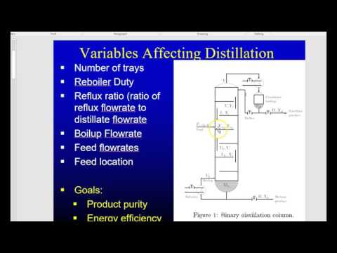 Aspen Distill and Design