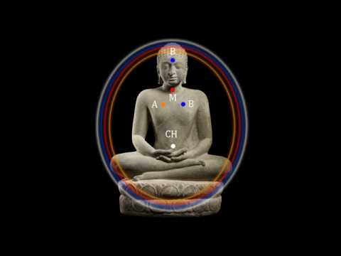 """Meditation No 2  - """"The structure and principles of functioning of the human mind"""""""