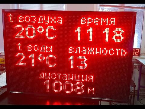 Светодиодное табло ITLINE для бассейна ТМР-А34.2-m-in