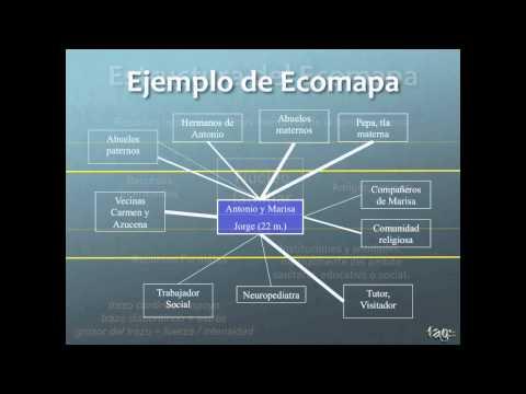 HP2a: Ecomapa