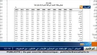 صندوق النقد العربي يؤكد ان البطالة بين الشباب الجزائري تقارب 10 بالمئة