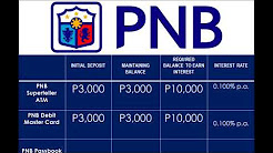 Comparison Of Savings  Account In The Philippines