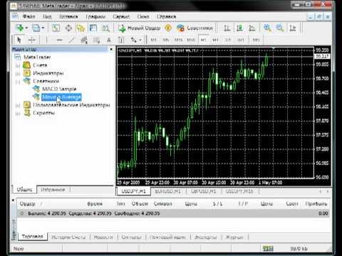 Forex. Установка индикаторов , советников в МТ4