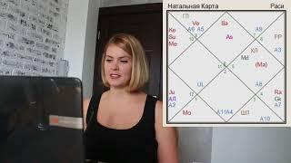 Гороскоп Григория Распутина - уроки астрологии