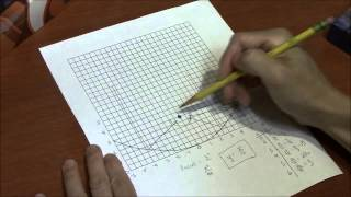 Parabolic Reflector Part 1  Drawing and Measuring the Parabola