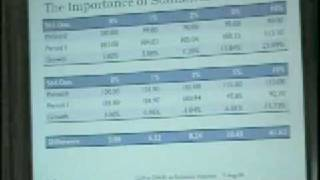 "Nicolás Cachanosky, ""Corporate Training GDP vs EVA® as economic indicator"" - Parte 1"