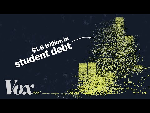 All student debt in the US, visualized