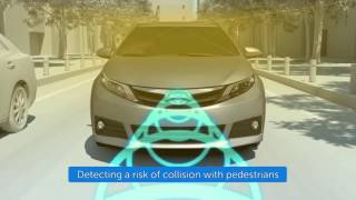 Toyota Safety Sense P - Pre Collision System with Pedestrian Detection