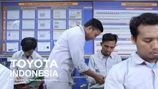 Toyota Indonesia's QCC  SS Activity - Energizing our work, Energizing the industry