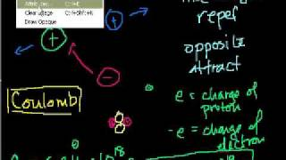 Electrostatics (part 1): Introduction to Charge and Coulomb