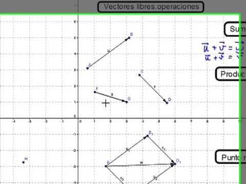 02-vectores-libres-en-el-plano:-operaciones