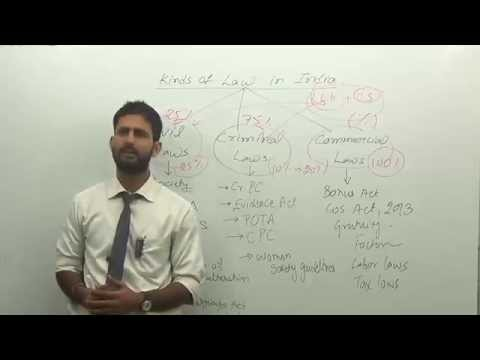 Procedure of Law Enactment in India Drafting, Appearances and Pleadings   by SuperProf Dev Sharma 36