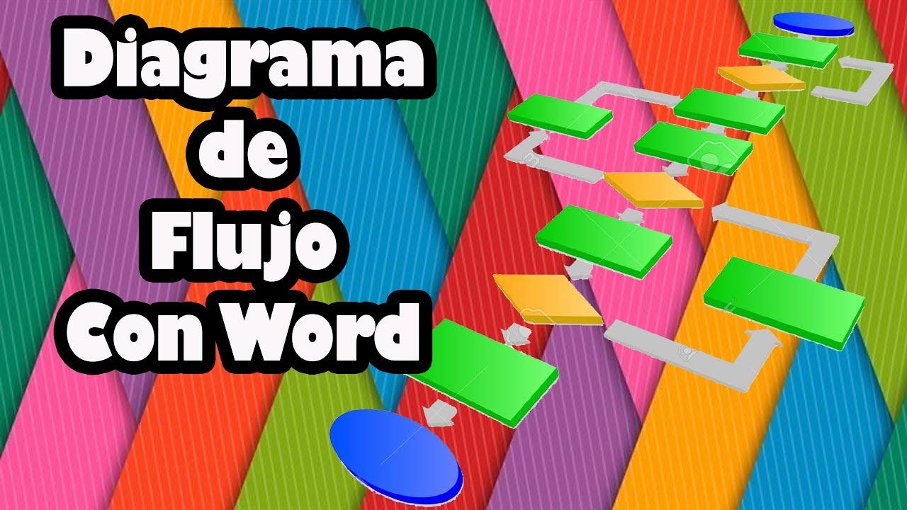 Haz un diagrama de flujo bsico en word youtube haz un diagrama de flujo bsico en word ccuart Images