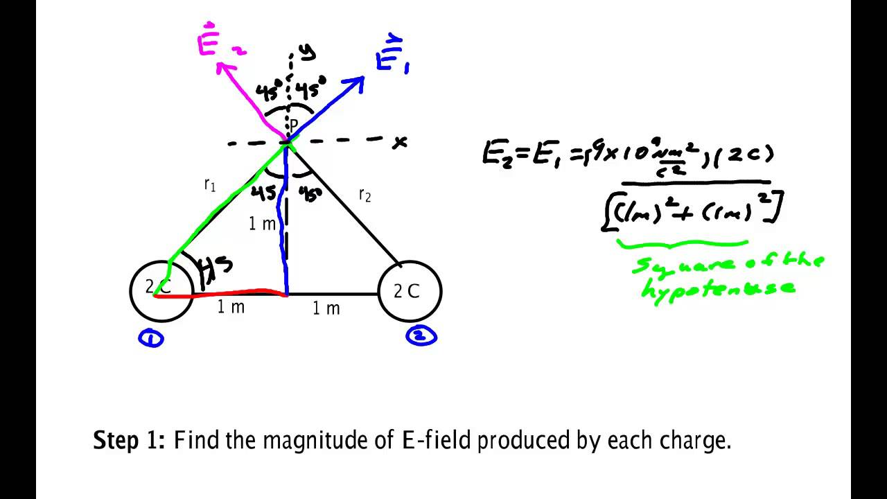 Electric Field 3