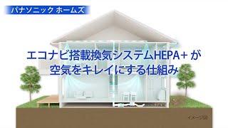 空気の汚れを可視化「エコナビ搭載換気システムHEPA+」の効果検証(1:44)