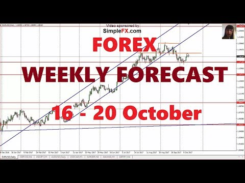 Weekly Forex Analysis, Entry Points, 16 - 20 October, Main Pairs, Gold,