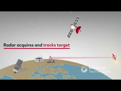 How Missile Defense Works
