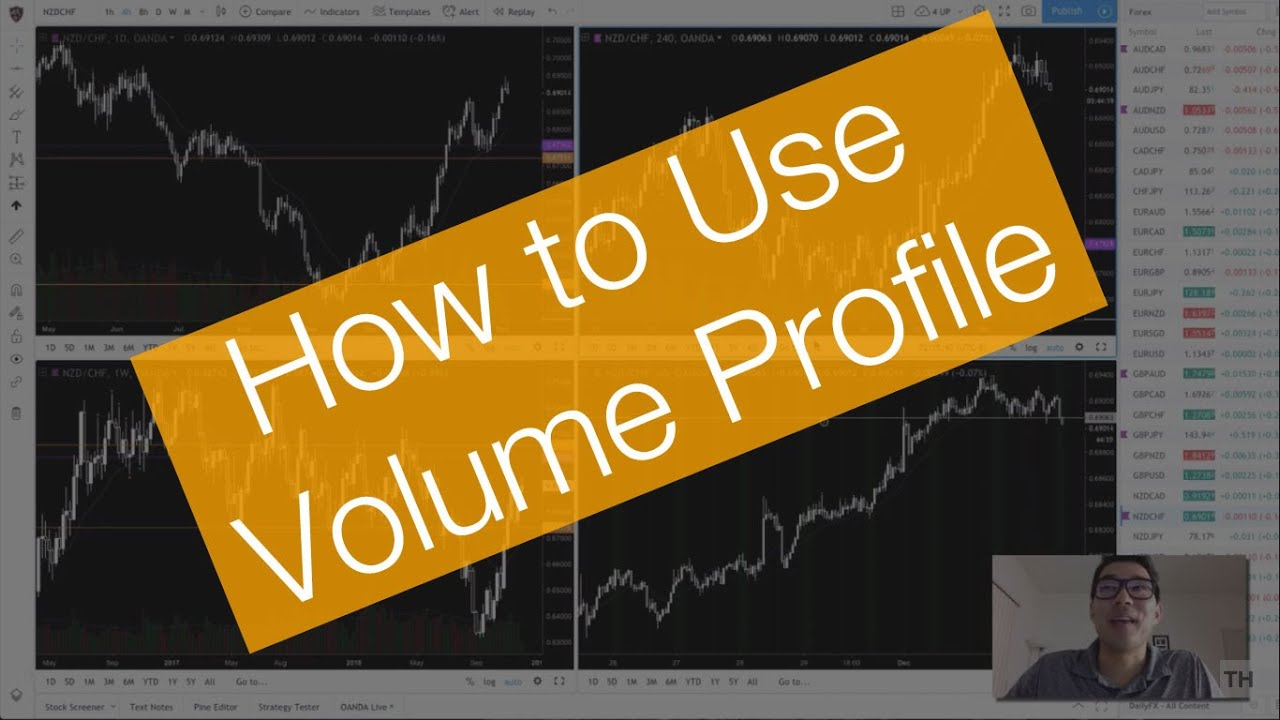 How to Setup and Trade with Volume Profile - Trading Heroes
