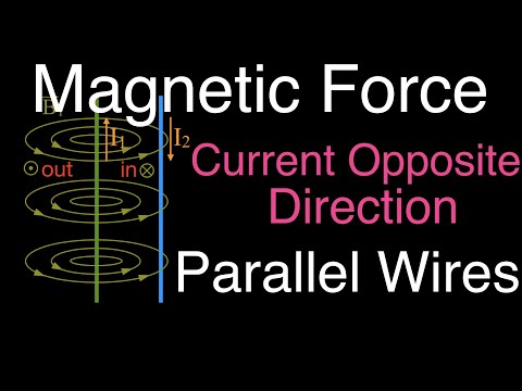 Magnetism (10 of  ) Magnetic Force Due to Parallel Wires, Current Opposite Directions