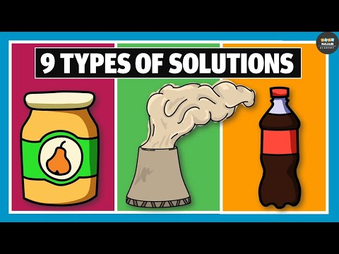Types of Solution   What is a solution? Chemistry