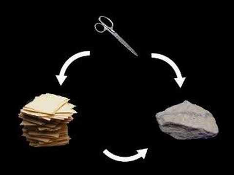 Rock, Paper, Scissors (WoW)