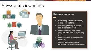 Creating Views and Viewpoints video thumbnail