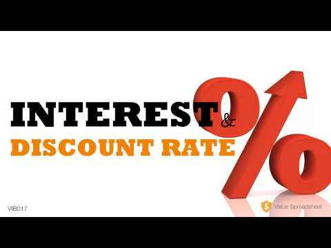 Interest Rate & Discount Rate Explained [VIB017]