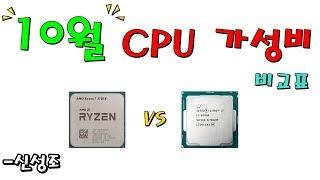 10월 기준 CPU 가성비 비교표 (라이젠 2~3세대 인텔 8~9세대) 신규 구매자를 위한 정리표입니다 -신성조