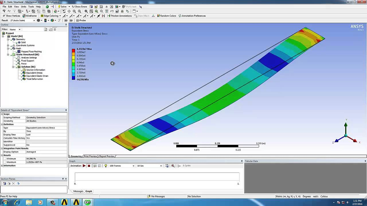 Static Structural Analysis Stress Strain Curve Of Steel Strip In Relationship Diagram And Explanation Ansys