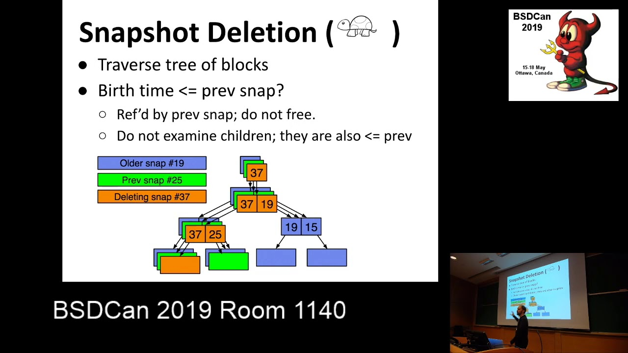 How ZFS snapshots really work And why they perform well (usually) by Matt  Ahrens