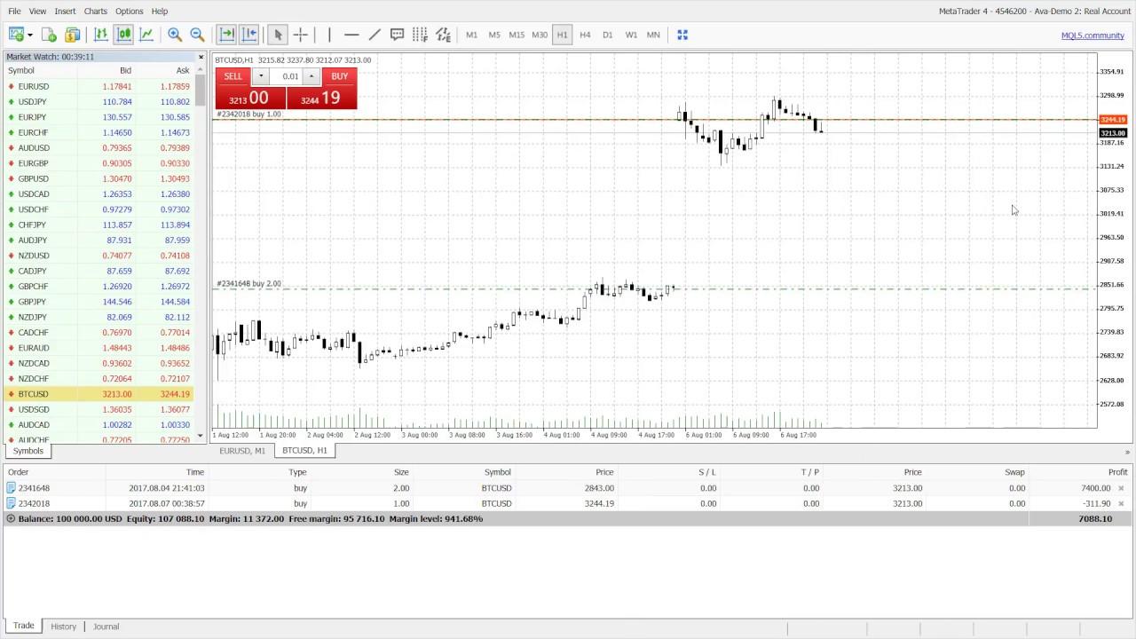 avatrade bitcoin trading)
