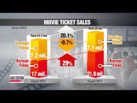 Korean films hit all-time box office high  한국영화 성장세 인뎁스 인트로 패키지